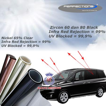 Kaca Film Perfection NICKEL 65 Full Depan + ZIRCON 80 Smpg Blkg (SKKB)